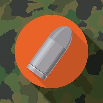 Diseño de fuerzas militares.