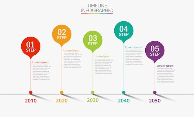 Diseño de iconos de infografía de línea de tiempo de visualización de datos comerciales