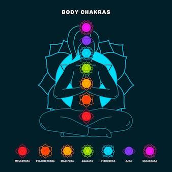Diseño ilustrado de la explicación de chakras