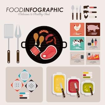 Diseño de infografía de alimentos