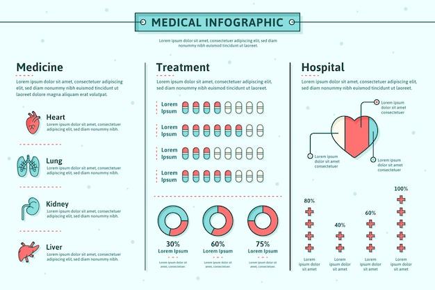 Diseño de infografía campo medico