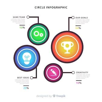 Diseño de infografía circular