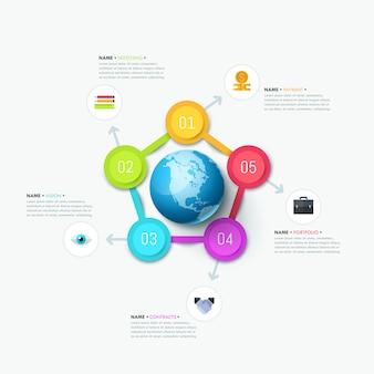 Diseño de infografía creativa, planeta rodeado de 5 elementos redondos.