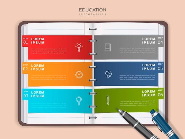 Diseño de infografía educativa con opciones en papel de encuadernación.