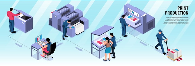 Diseño de infografía horizontal de producción de impresión con impresora digital plotter de impresión rotary editor de fotos