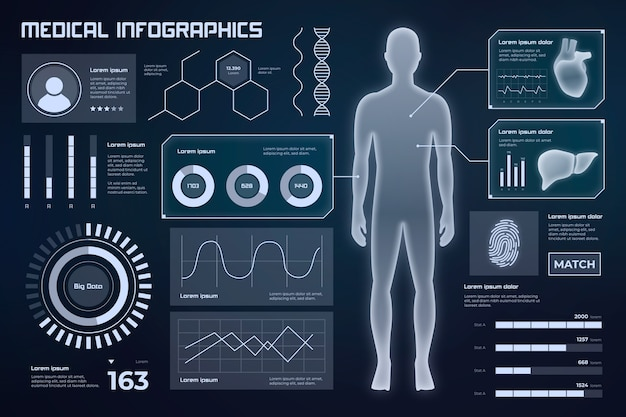 Diseño de infografía médica