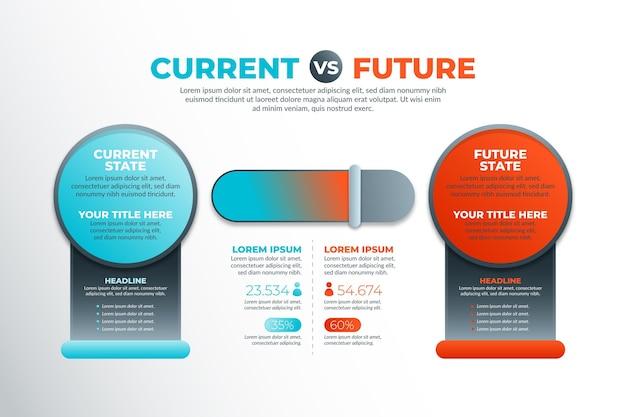 Diseño de infografías degradado ahora vs futuro
