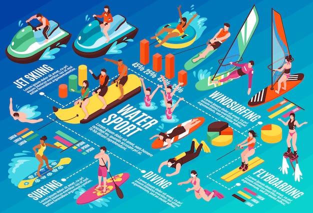 Diseño de infografías de deportes acuáticos con buceo, surf, flyboard, esquí acuático, windsurf, elementos isométricos