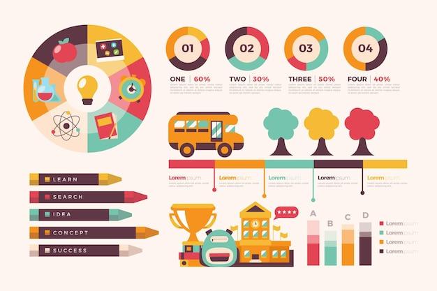 Diseño de infografías escolares vintage.
