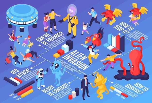 Diseño de infografías de invasión alienígena.