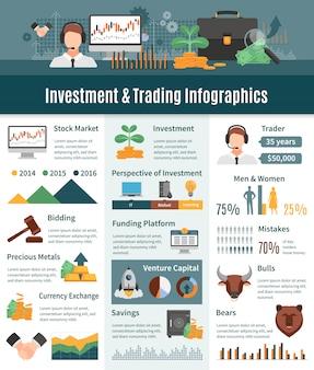 Diseño de infografías de inversión y trading con estadísticas de trader.