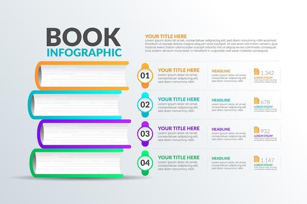 Diseño de infografías de libro degradado