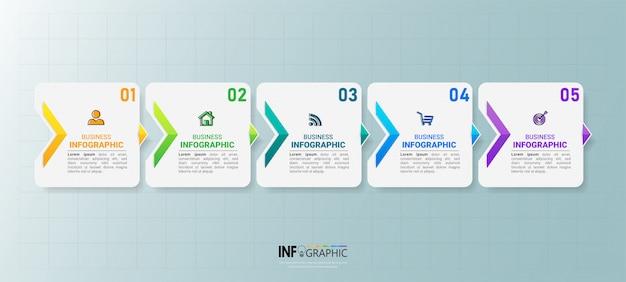 Diseño de infografías de la línea de tiempo de cinco pasos