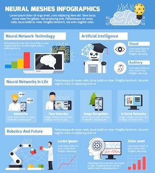 Diseño de infografías de mallas neurales