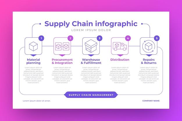 Diseño infográfico de la cadena de suministro