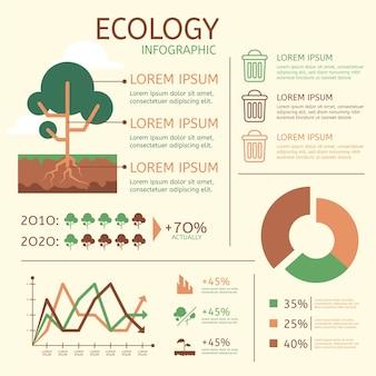 Diseño infográfico ecología plana