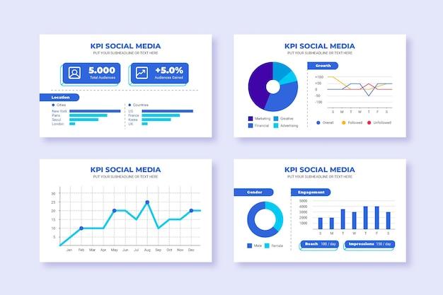 Diseño infográfico de kpi