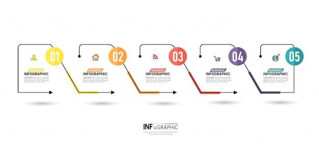 Diseño infográfico de la línea de tiempo de cinco pasos