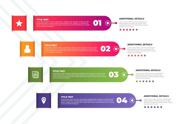 Diseño infográfico del proceso de gradiente