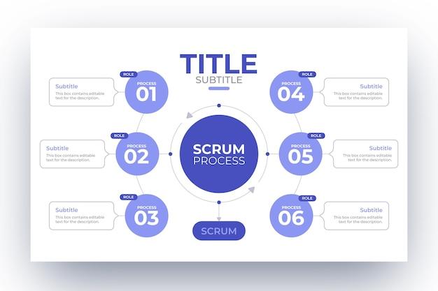Diseño infográfico de scrum