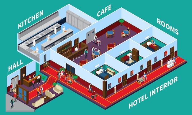 Diseño isométrico interior del hotel