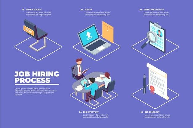 Diseño isométrico del proceso de contratación ilustrado