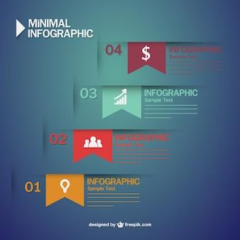 Diseño minimalista de infografía
