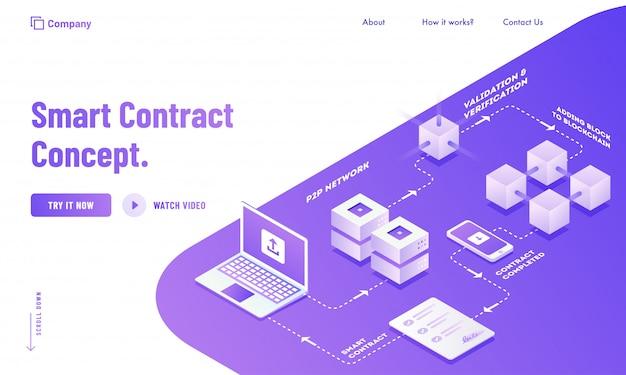 Diseño de la página de destino del contrato digital inteligente