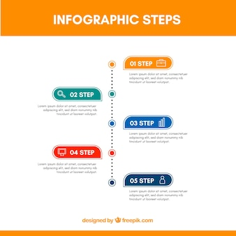 Diseño de pasos de infografía