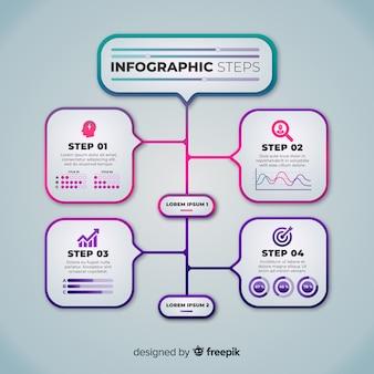 Diseño de pasos infográficos