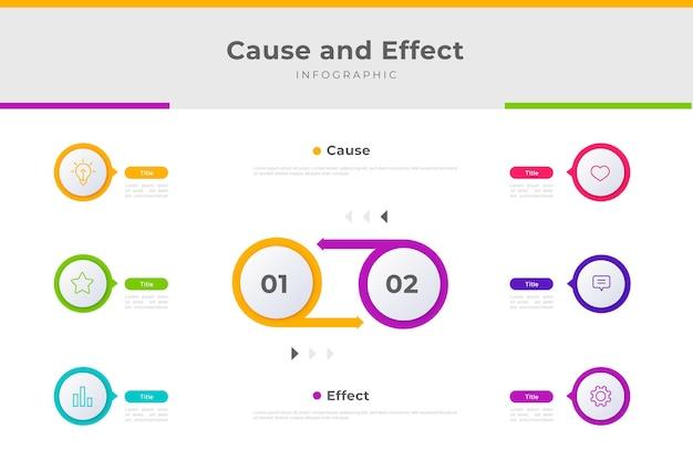 Diseño plano causa y efecto infográfico
