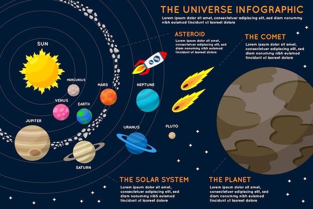 Diseño plano detallado universo infografía