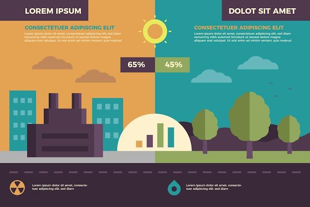 Diseño plano ecología infografía con colores retro.