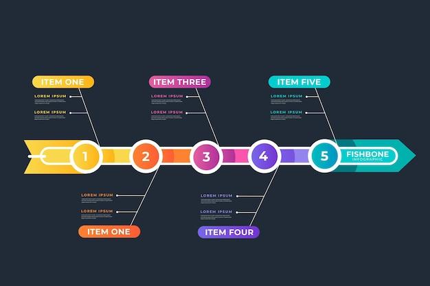 Diseño plano espina de pescado infografía