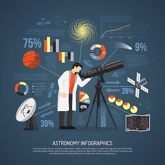 Diseño plano de la infografía de la astronomía