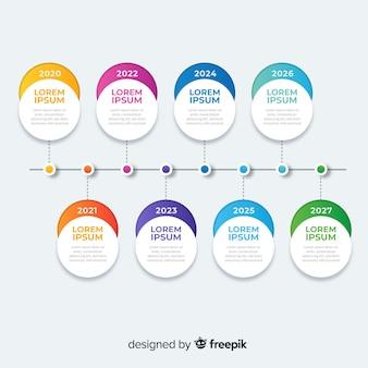 Diseño plano infografía colorido línea de tiempo
