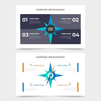 Diseño plano de infografías de brújula