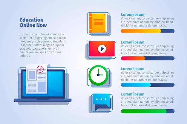 Diseño plano de infografías de educación en gradiente.