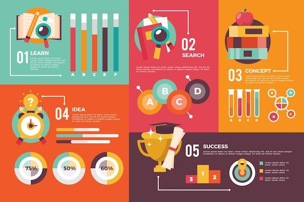 Diseño plano de infografías escolares vintage.