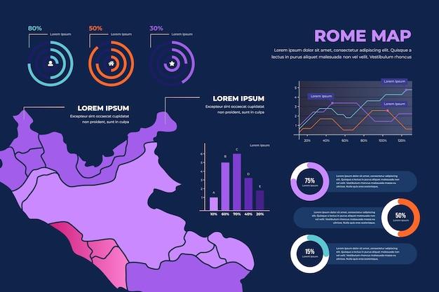 Diseño plano de infografías de mapa de la ciudad de roma