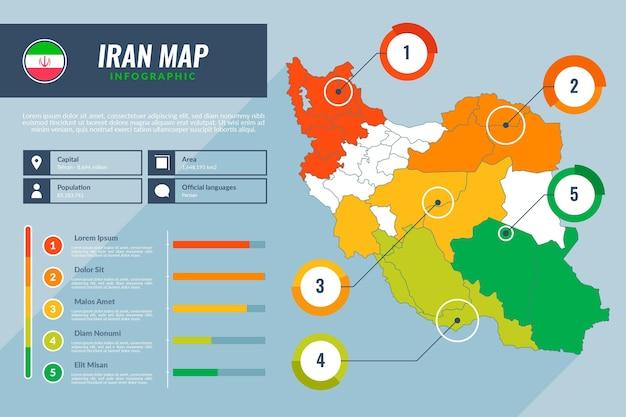 Diseño plano de infografías de mapa de irán
