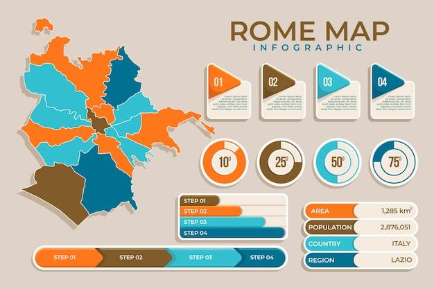 Diseño plano de infografías de mapa de roma