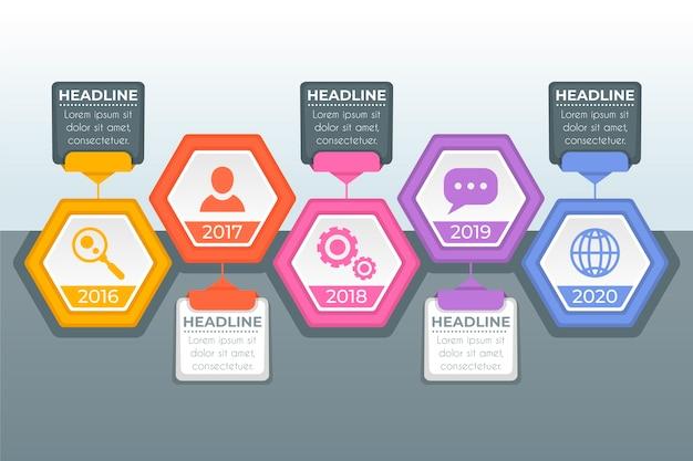 Diseño plano infográfico de la línea de tiempo