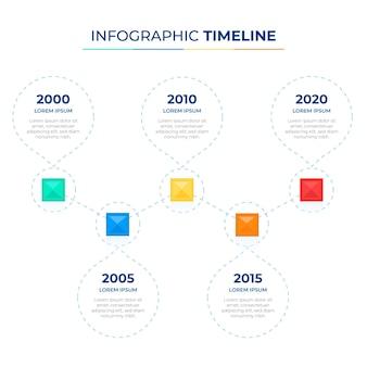 Diseño plano infográfico de línea de tiempo