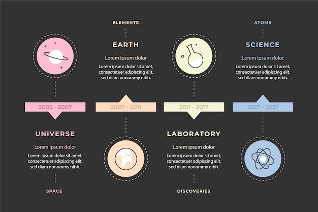 Diseño plano de plantilla de infografía de línea de tiempo