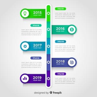 Diseño plano de plantilla de línea de tiempo de infografía