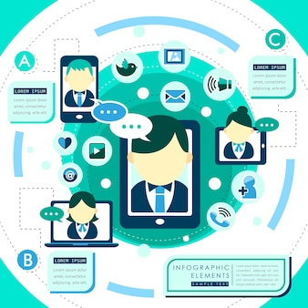 Diseño plano de servicio en línea con avatares que se muestran en el dispositivo