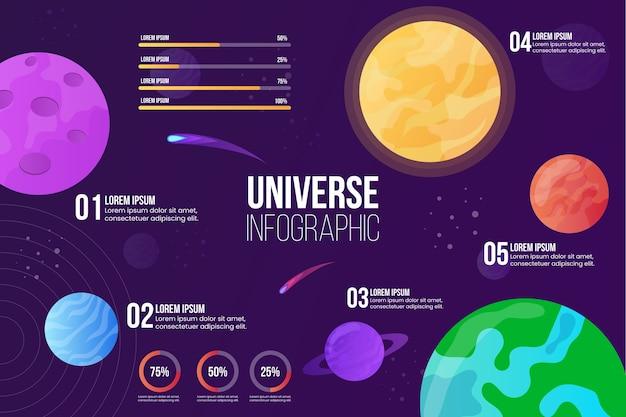 Diseño plano para el tema infográfico del universo.