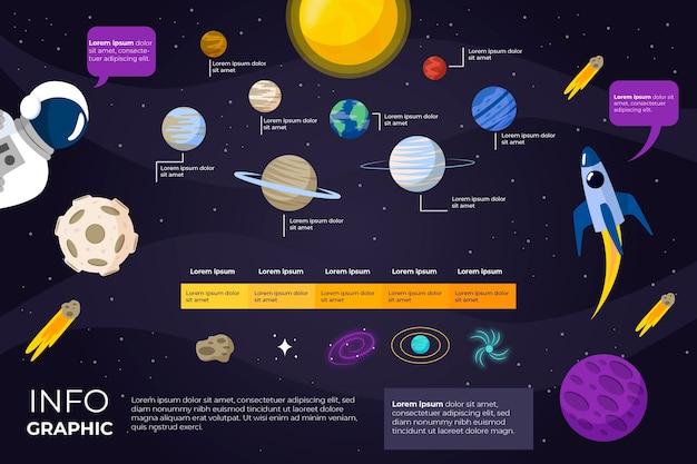 Diseño plano universo infografía con ilustraciones de planetas