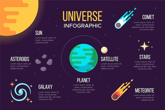 Diseño plano universo infografía